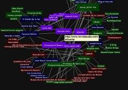 mapa_conexion